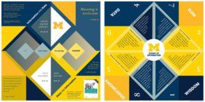 Claude Shannon Symposium Poster